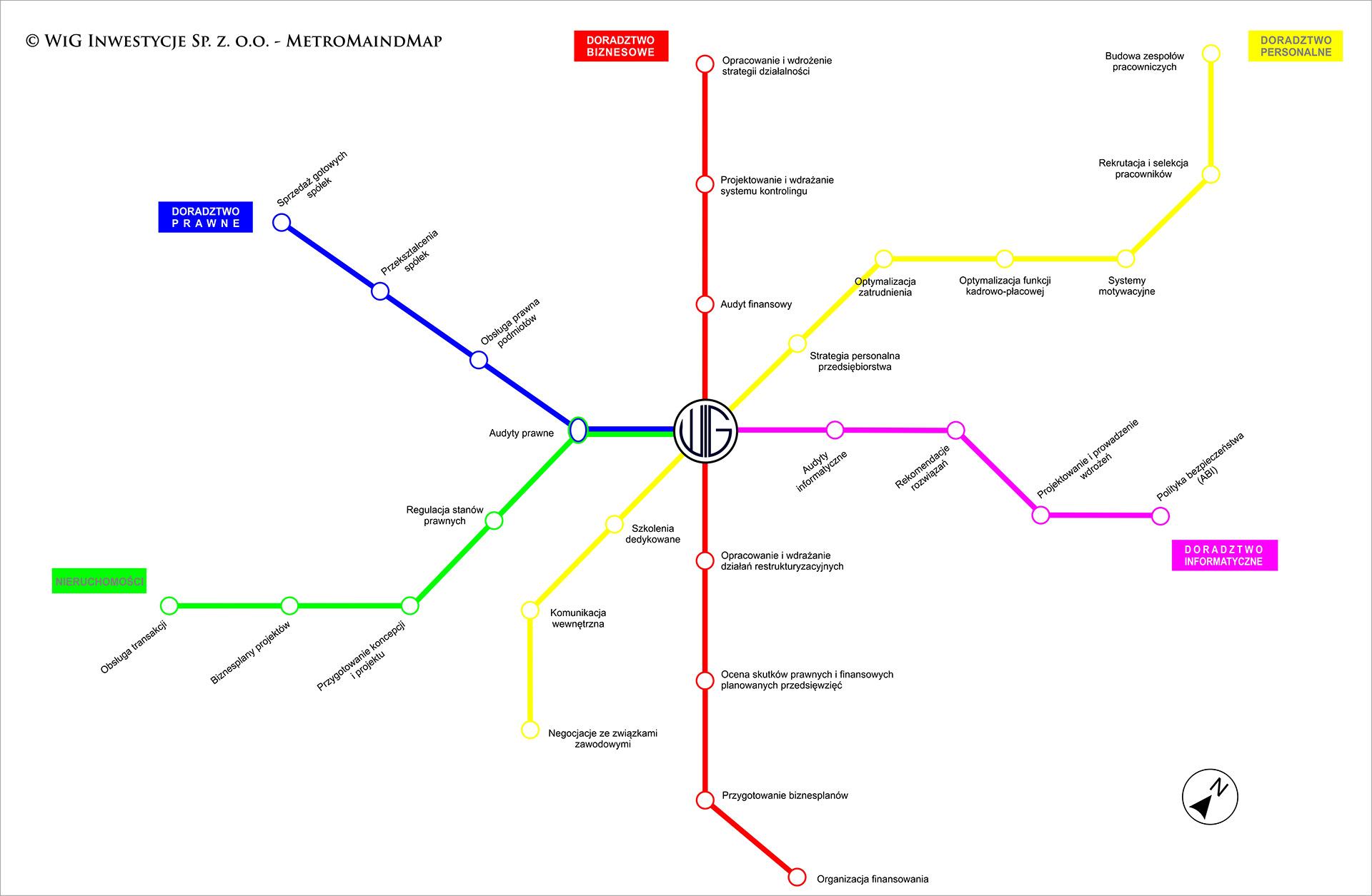 WiG Inwestycje Sp. z o.o. MetroMaindMap